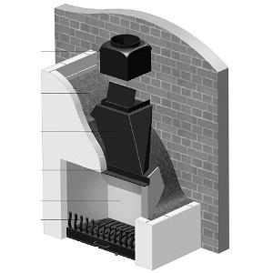 Openhaard-Buitenhaard (onderdelen)